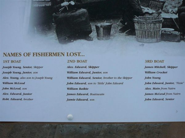 Names of the men lost in the Stotfield disaster in 1806