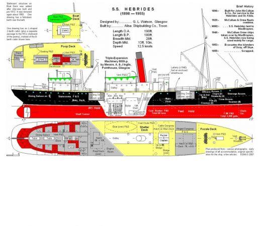 ss Hebrides - plans